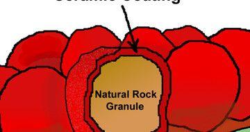 Gerard tetőlemez kőbevonata
